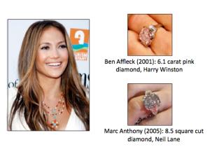 Jenifer Lopez (Jennifer Lopez) sužadėtuvių žiedas su 8,50ct deimantu.